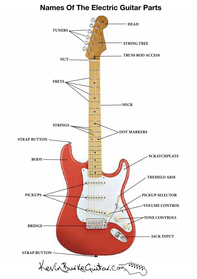 how to hold an electric guitar
