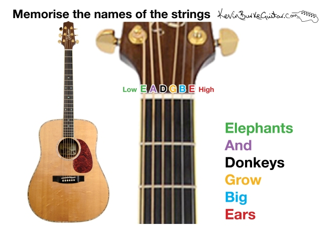 learn the names of the guitar strings kevin burke guitar. Black Bedroom Furniture Sets. Home Design Ideas