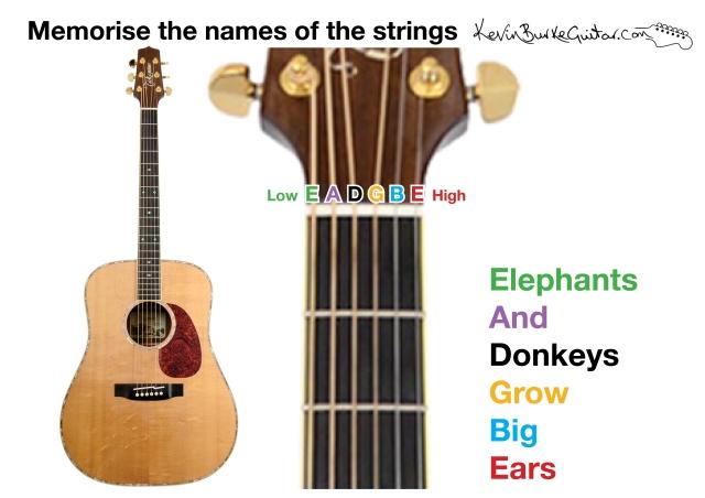 Memorise the strings